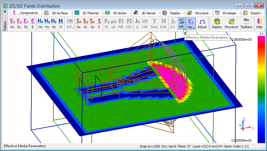 Qwed software for electromagnetic design the 2d distribution of the media parameters distribution is available for every fdtd layer along each of three axes ccuart Images