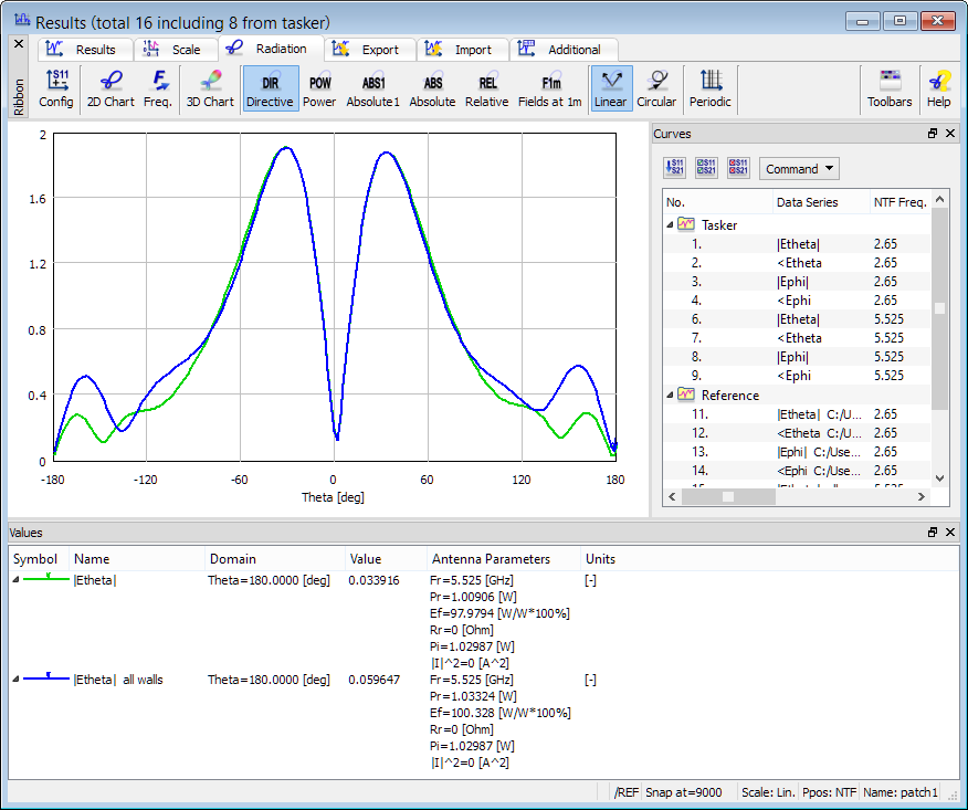 QWED - Software for Electromagnetic Design